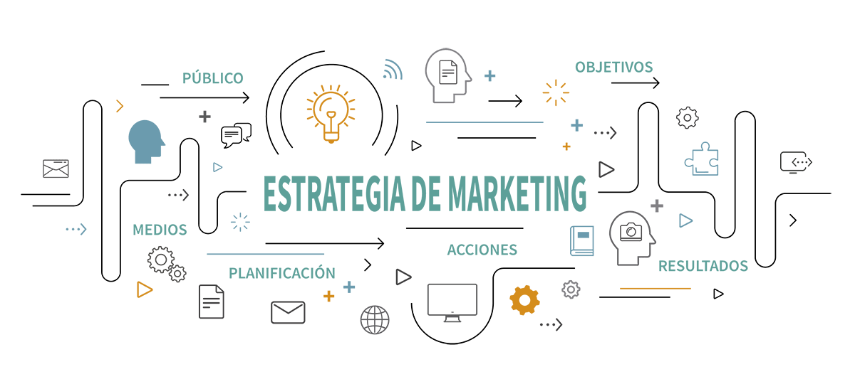 Estrategia de Marketing Digital en Levare Digital